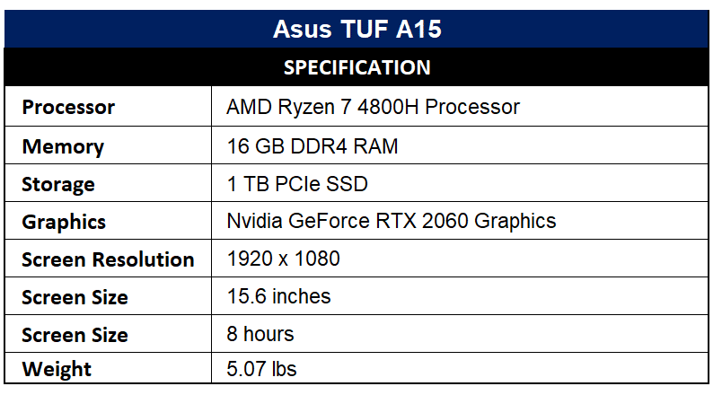 Asus TUF A15 Specification