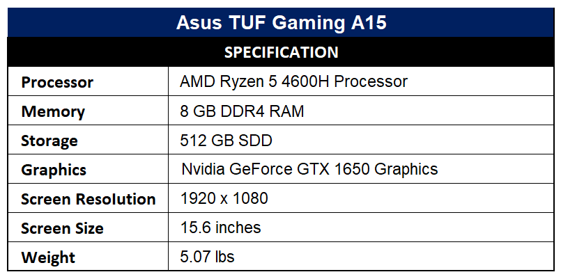 Asus TUF Gaming A15 Specification