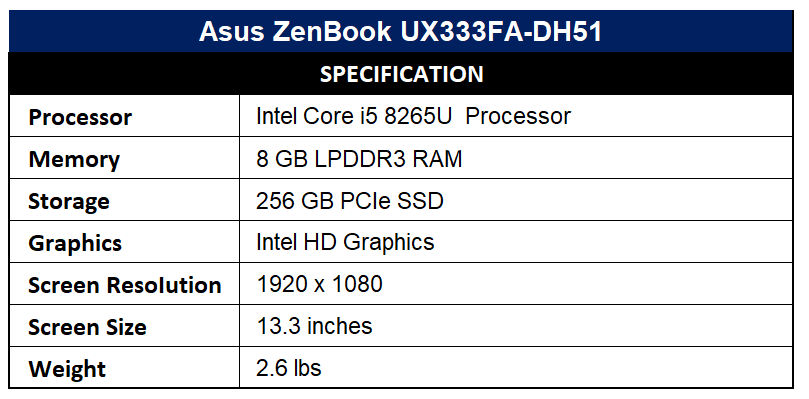 Asus ZenBook UX333FA-DH51 Specification