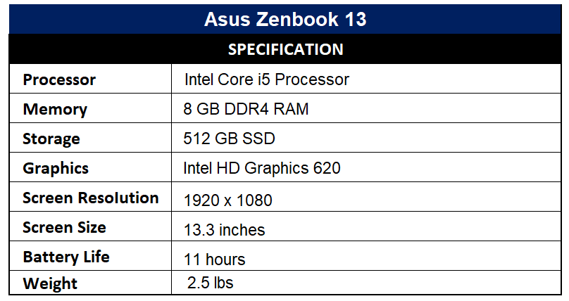 Asus Zenbook 13 Specification