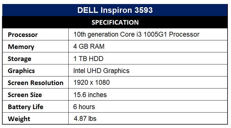 DELL Inspiron 3593 Specification