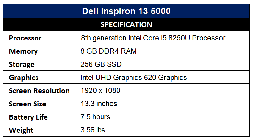 Dell Inspiron 13 5000 Specification