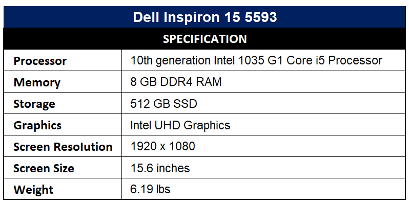 Dell Inspiron 15 5593 Specification