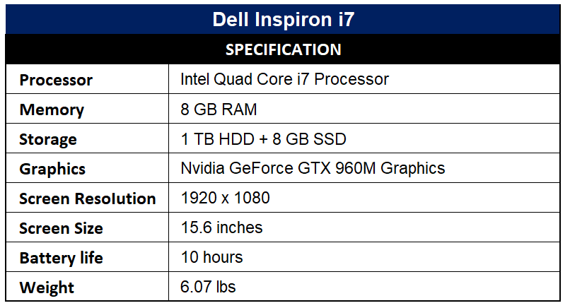 Dell Inspiron i7 Specification