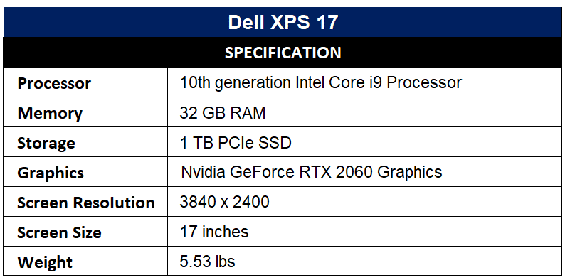 Dell XPS 17 Specification