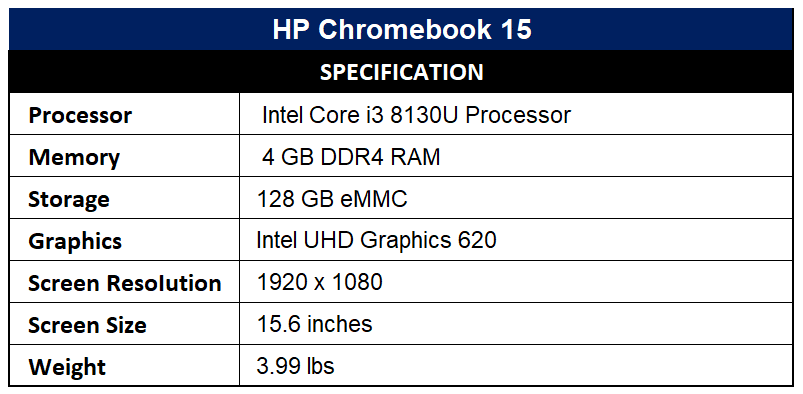 HP Chromebook 15 Specification
