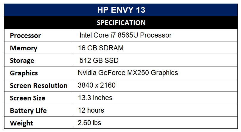 HP ENVY 13 Specification