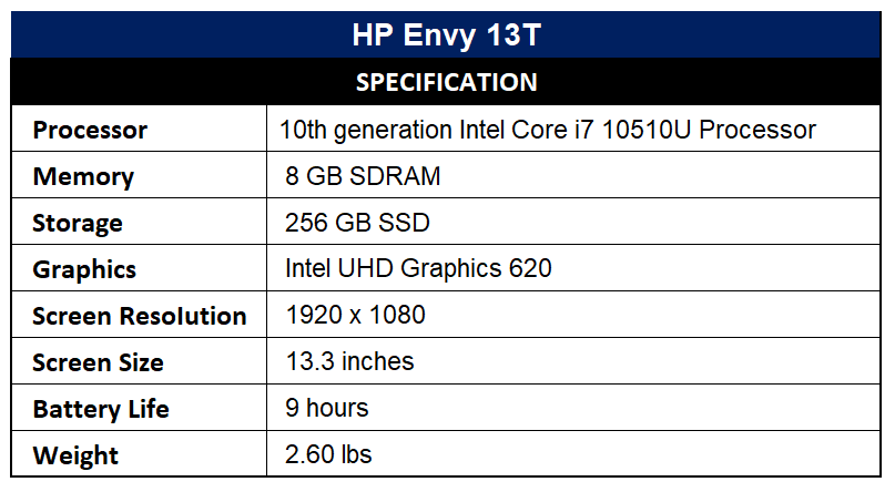 HP Envy 13T Specification