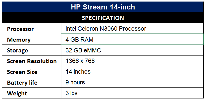HP Stream 14-inch Specification