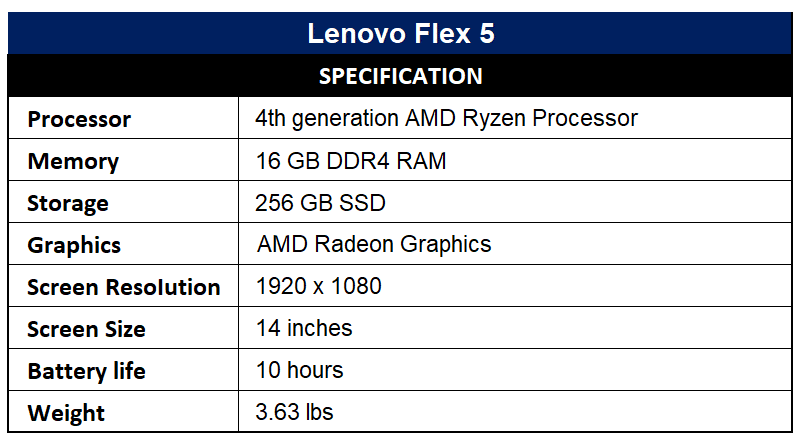 Lenovo Flex 5 Specification