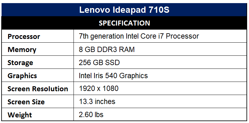 Lenovo Ideapad 710S Specification