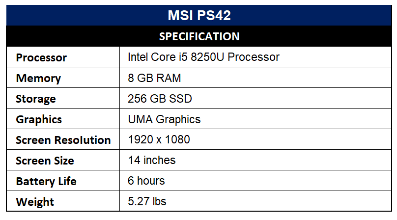 MSI PS42 Specification