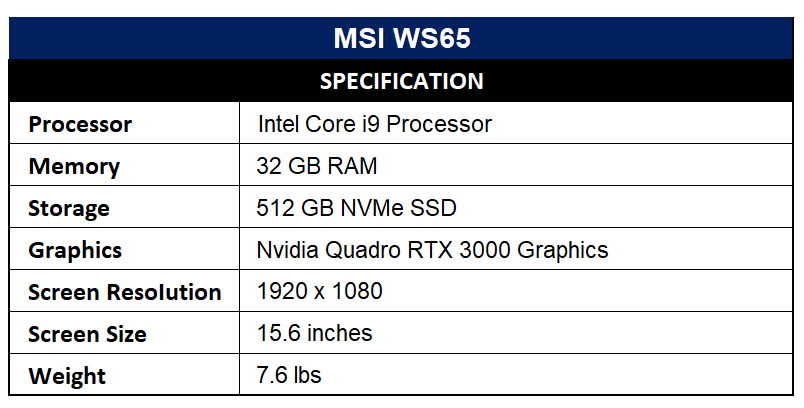 MSI WS65 Specification