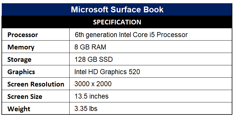 Microsoft Surface Book Specification
