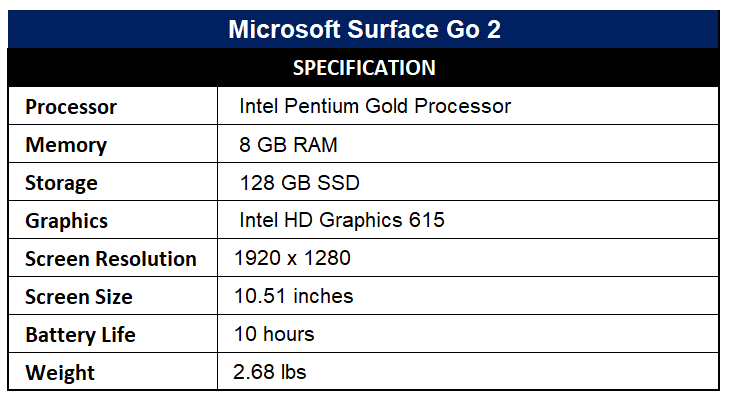 Microsoft Surface Go 2 Specification