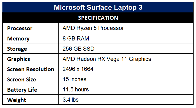 Microsoft Surface Laptop 3 Specification