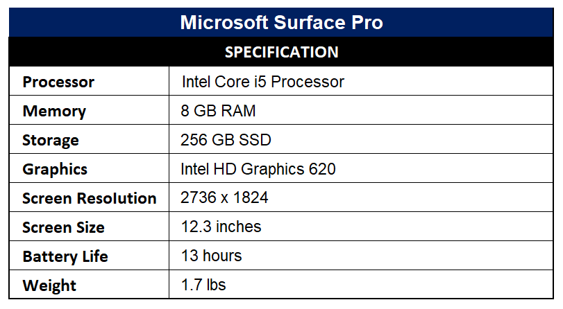 Microsoft Surface Pro Specification