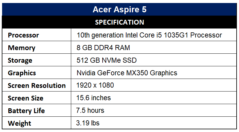 Acer Aspire 5 Specification