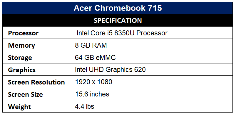 Acer Chromebook 715 Specification