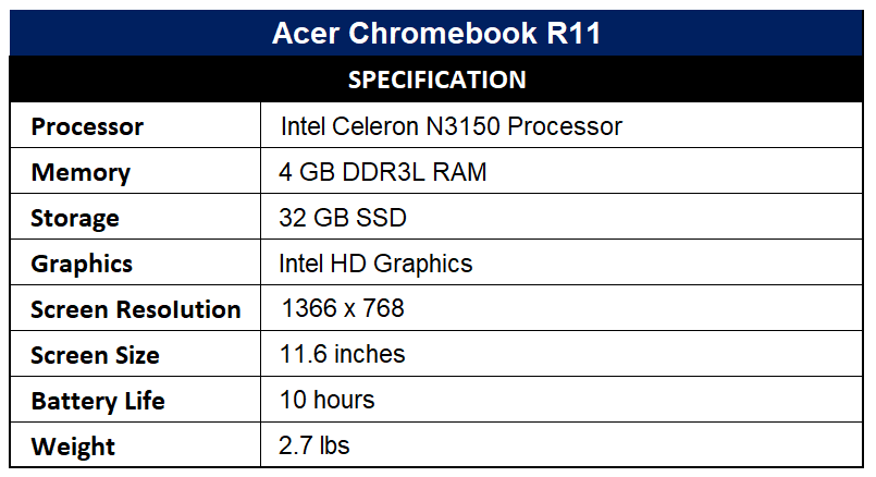 Acer Chromebook R11 Specification
