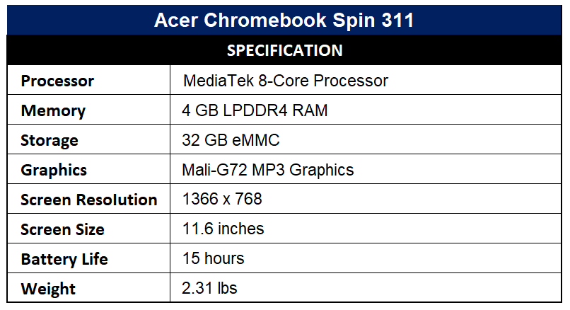 Acer Chromebook Spin 311 Specification