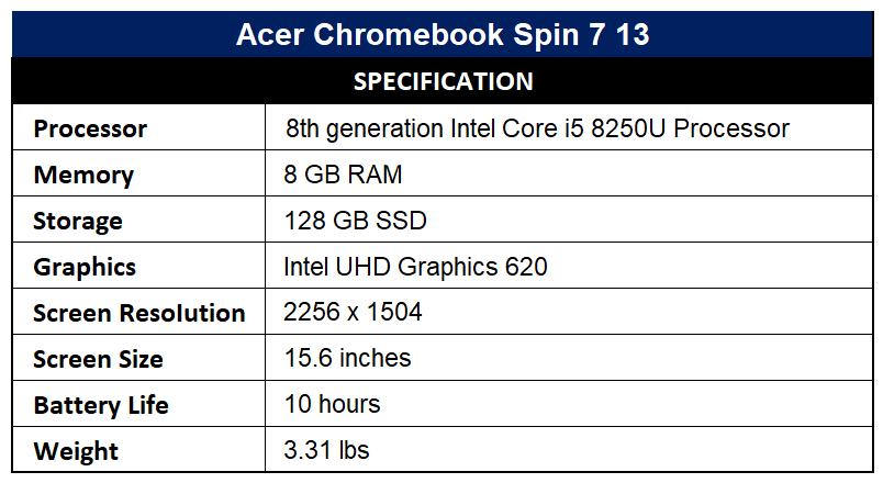 Acer Chromebook Spin 7 13 Specification