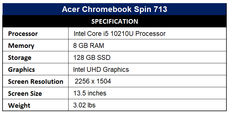 Acer Chromebook Spin 713 Specification