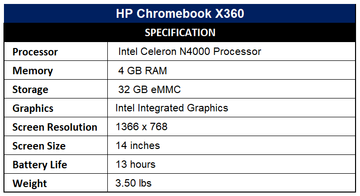 HP Chromebook X360 Specification