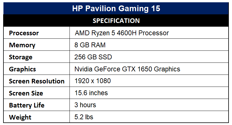 HP Pavilion Gaming 15 Specification