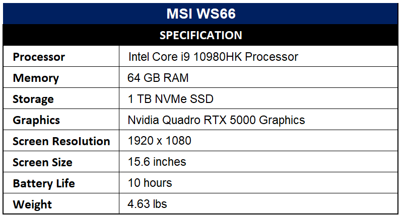 MSI WS66 Specification