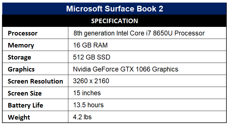 Microsoft Surface Book 2 Specification