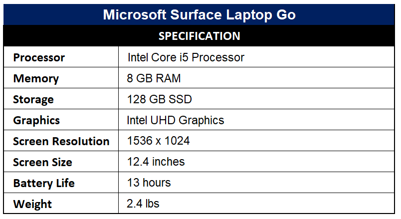 Microsoft Surface Laptop Go Specification