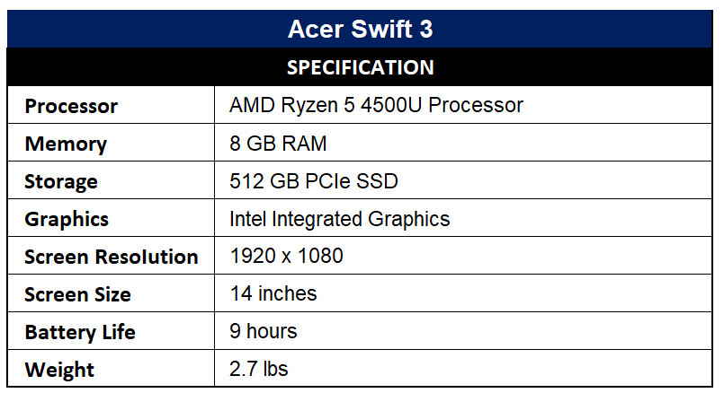 Acer Swift 3 Specification