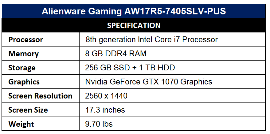 Alienware Gaming AW17R5-7405SLV-PUS Specification