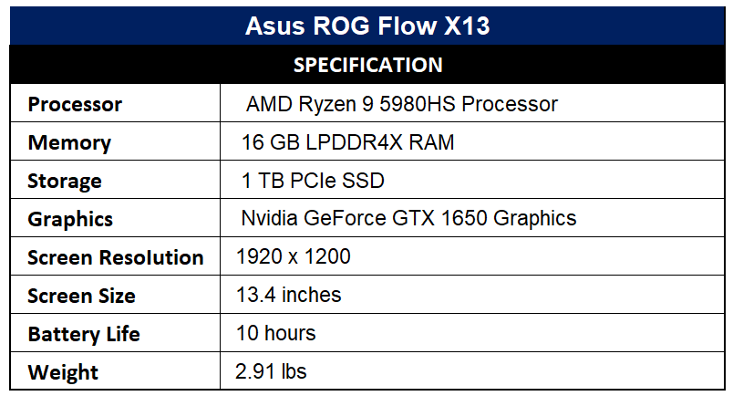 Asus ROG Flow X13 Specification