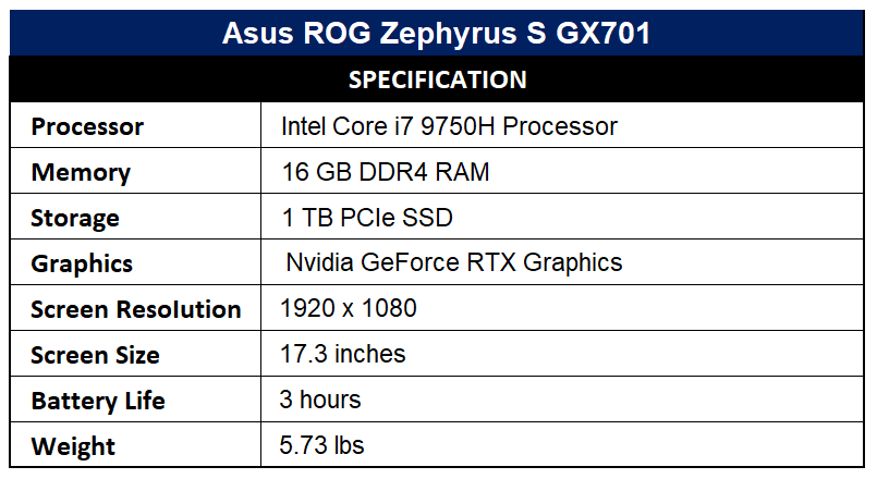Asus ROG Zephyrus S GX701 Specification