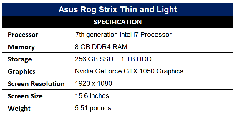 Asus Rog Strix Thin and Light Specification