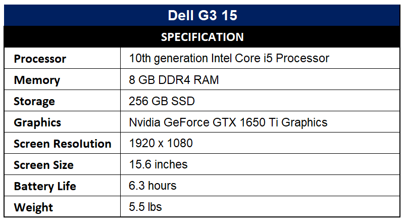 Dell G3 15 Specification