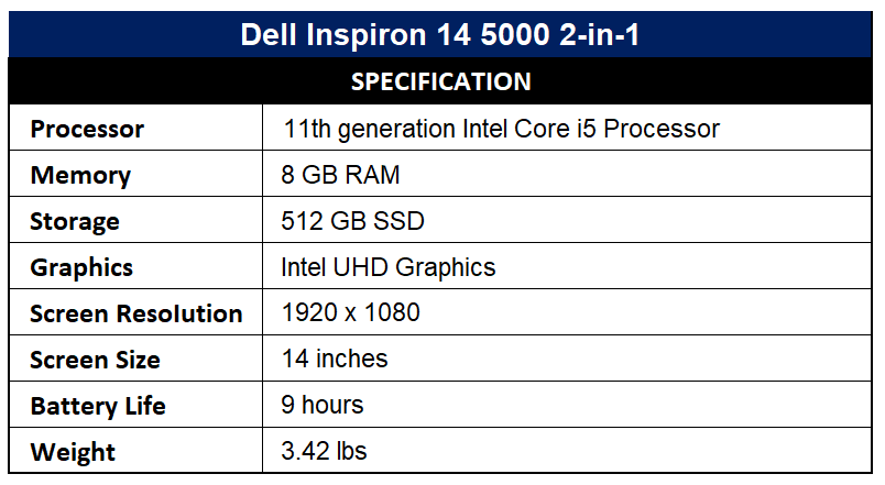 Dell Inspiron 14 5000 2-in-1 Specification
