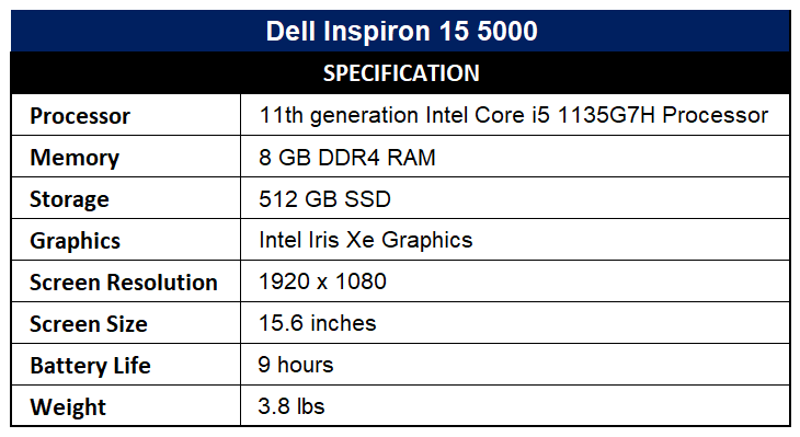 Dell Inspiron 15 5000 Specification