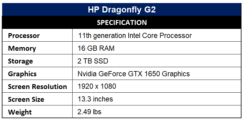 HP Dragonfly G2 Specification