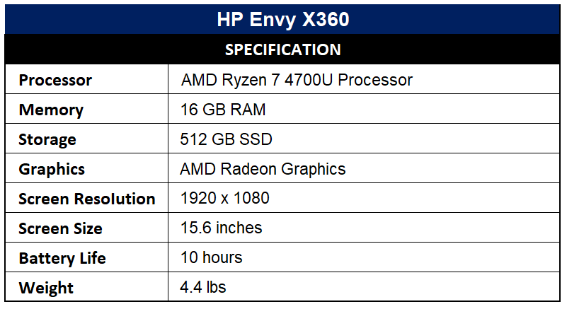 HP Envy X360 Specification