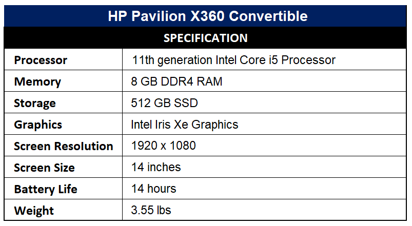 HP Pavilion X360 Convertible Specification