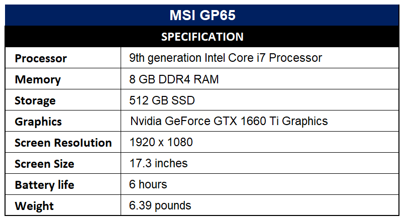 MSI GP65 Specification