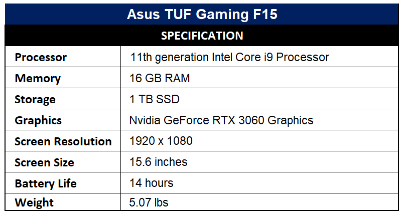 Asus TUF Gaming F15 Specification