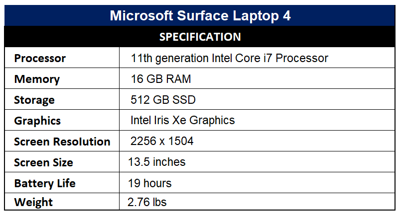 Microsoft Surface Laptop 4 Specification